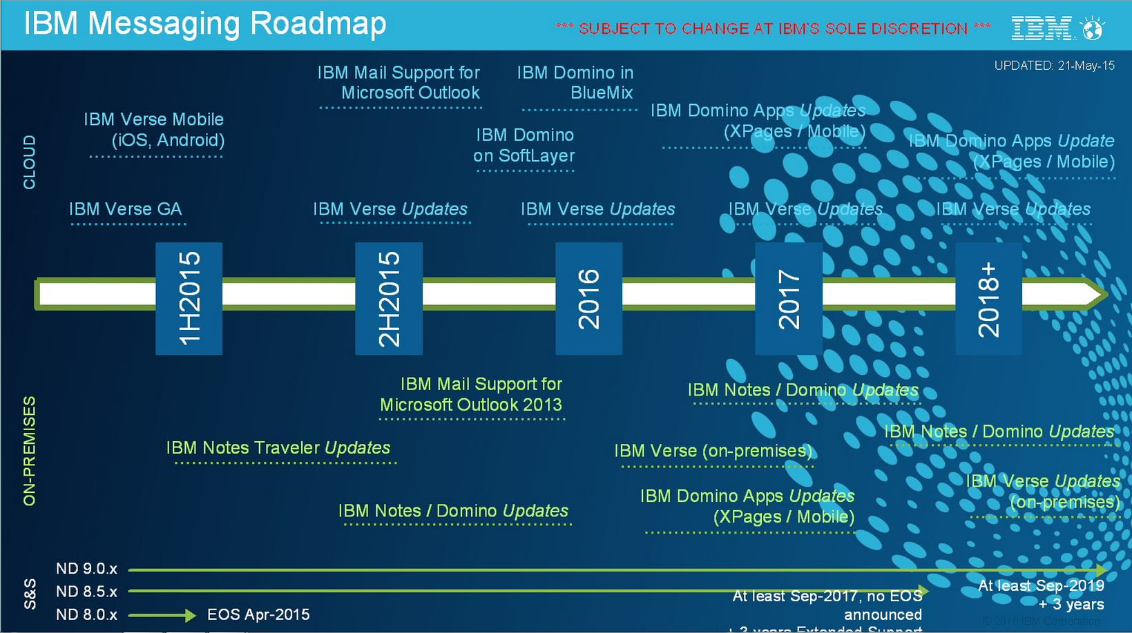 Update On Ibm Verse And The Ibm Messaging Roadmap